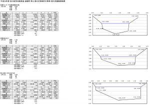 H27_3_12_流量観測結果