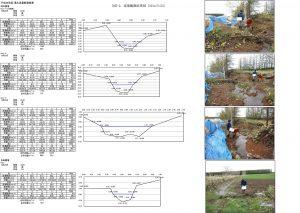 H26_流量観測結果図-1-01